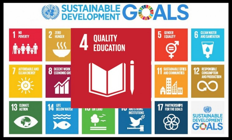 Working towards sustainability: Macedonian educational system and SDG 4