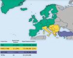 Ungarn: Ist ein Dekonsolidierungsprozess im Gange?