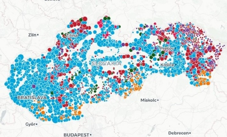 Slovakia: Reshaping political culture