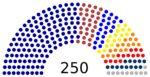 Das serbische Parteiensystem: Eine kurze Übersicht