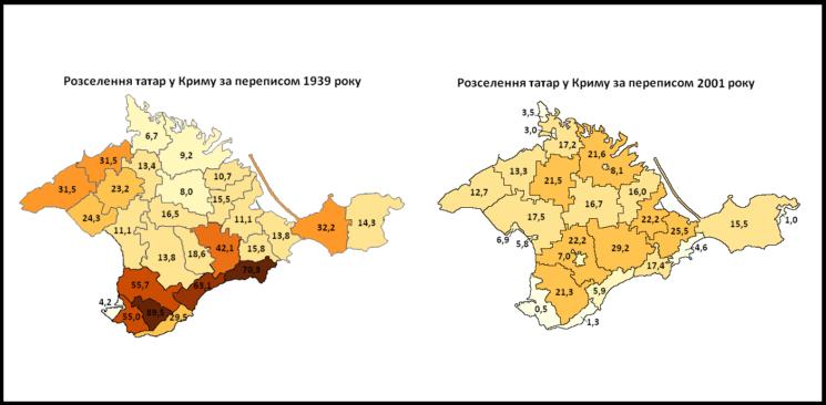 Krimtataren von 1944 bis heute: Ein ständiger Kampf nach dem Zuhause