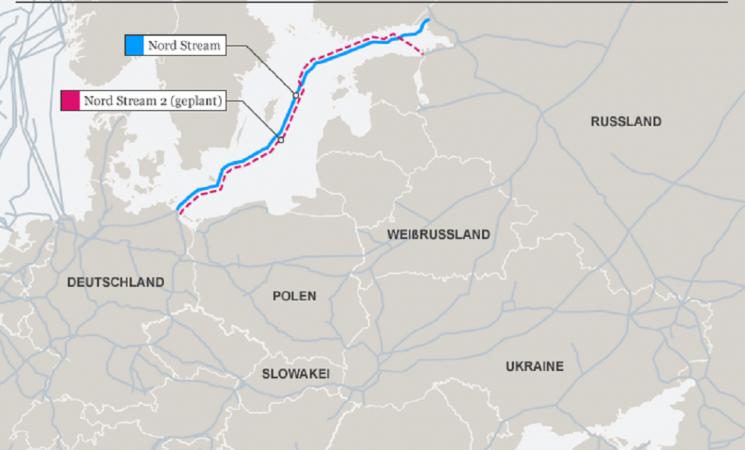 Nord Stream 2 – Grund für die Angst in der Ukraine und in Polen?